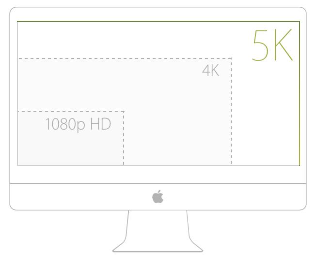 5K-Auflösung
